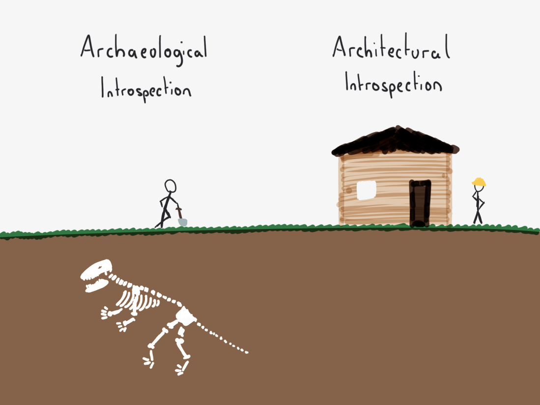 architecture and archaeology