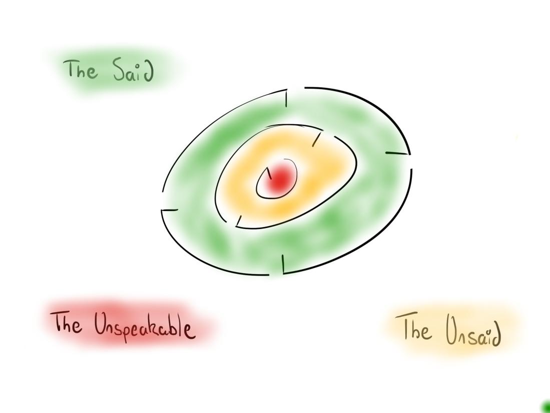 said unsaid unspeakable