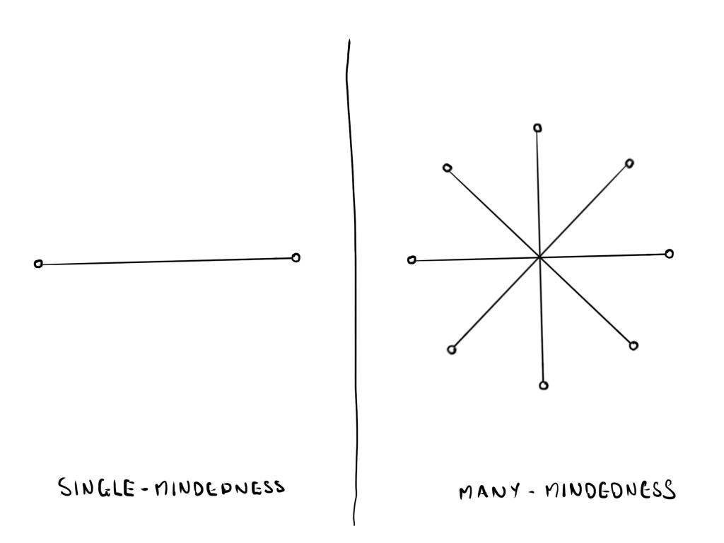 single vs many