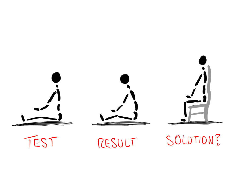 sit test result solution